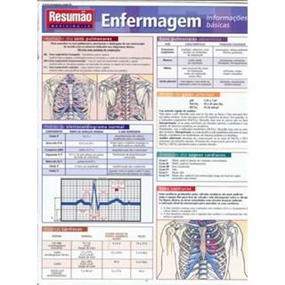 Livro - Resumão Enfermagem Informações Básicas