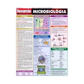 Livro - Resumão Microbiologia